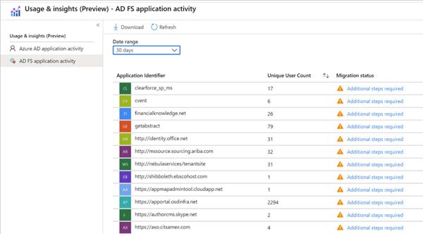 ADFS_App_Activity