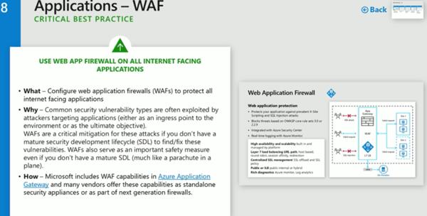 App WAF
