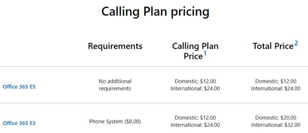 Calling_Plan