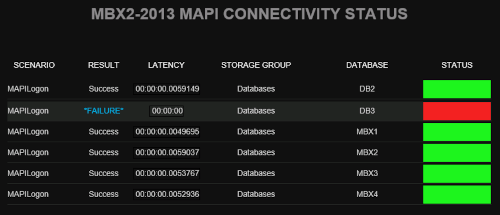 MAPI-Connectivity-Problem-detail.png
