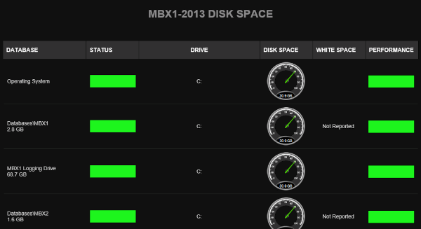 mailscape-disk-space-monitoring.png