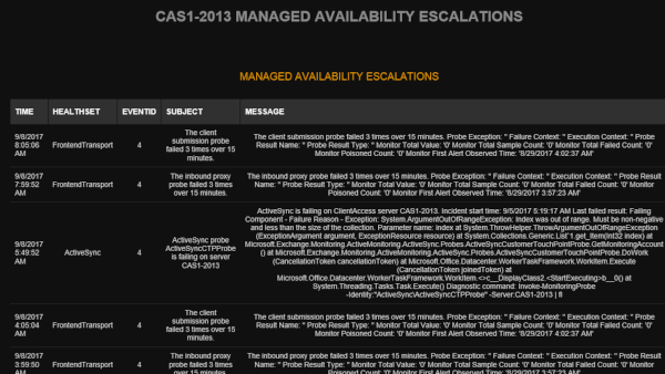 managed-availability-events-mailscape.png