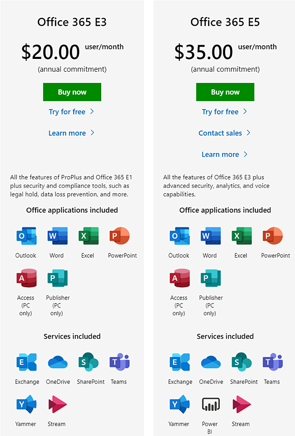 Office 365 License Comparisons