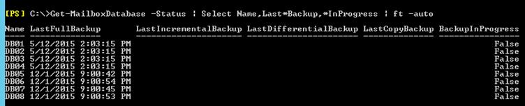 Get-MailboxDatabase –Status
