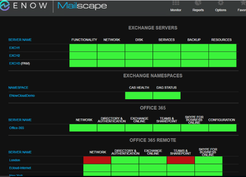 ENow's Mailscape dashboard