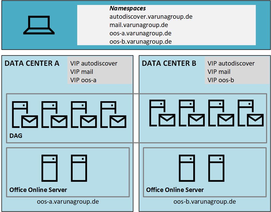 namespaces.png