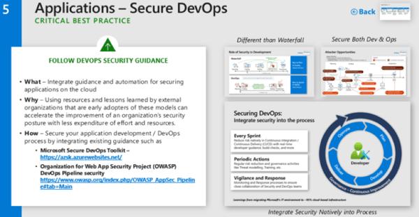 secure devops