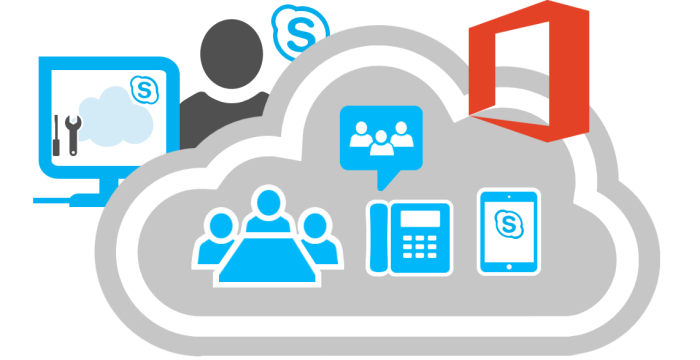 cloud-pbx-skype-for-business-online.png