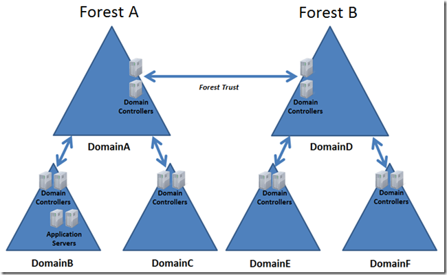 forest-trust.png